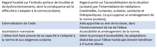 Ecole_Inclusive_Visee.png